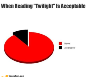 What is it about Twilight I'm missing?